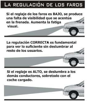 La regulación de las luces y faros en los automoviles como reglamentación